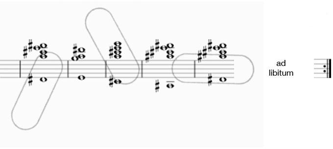 John's notation